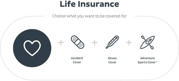 Life insurance and cover types