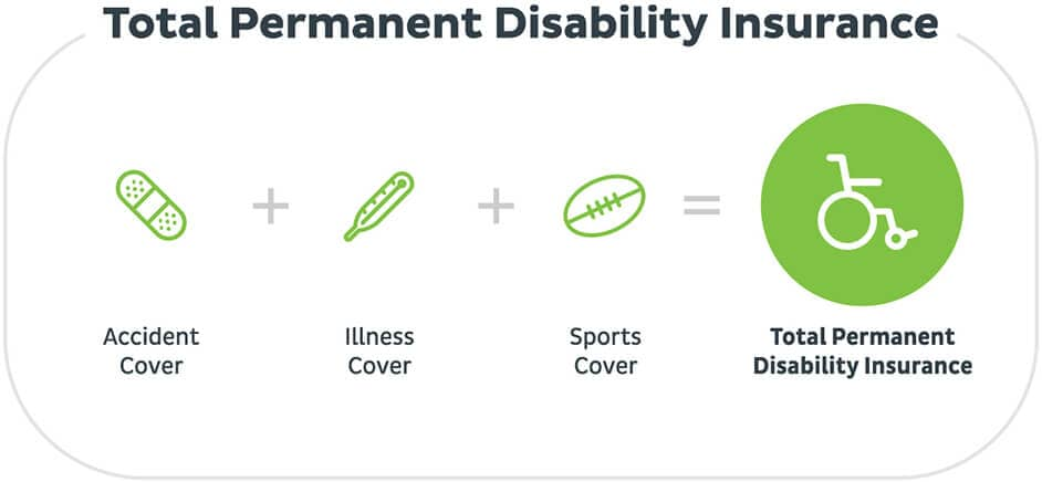 TPD Insurance - Total Permanent Disability | Quotes & Info | TAL
